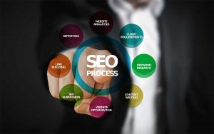 SEO friendly web development services